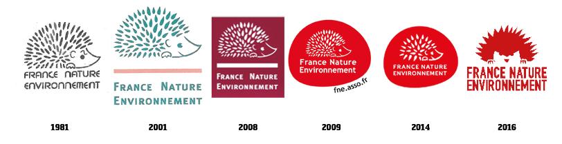 FNE logo évolution